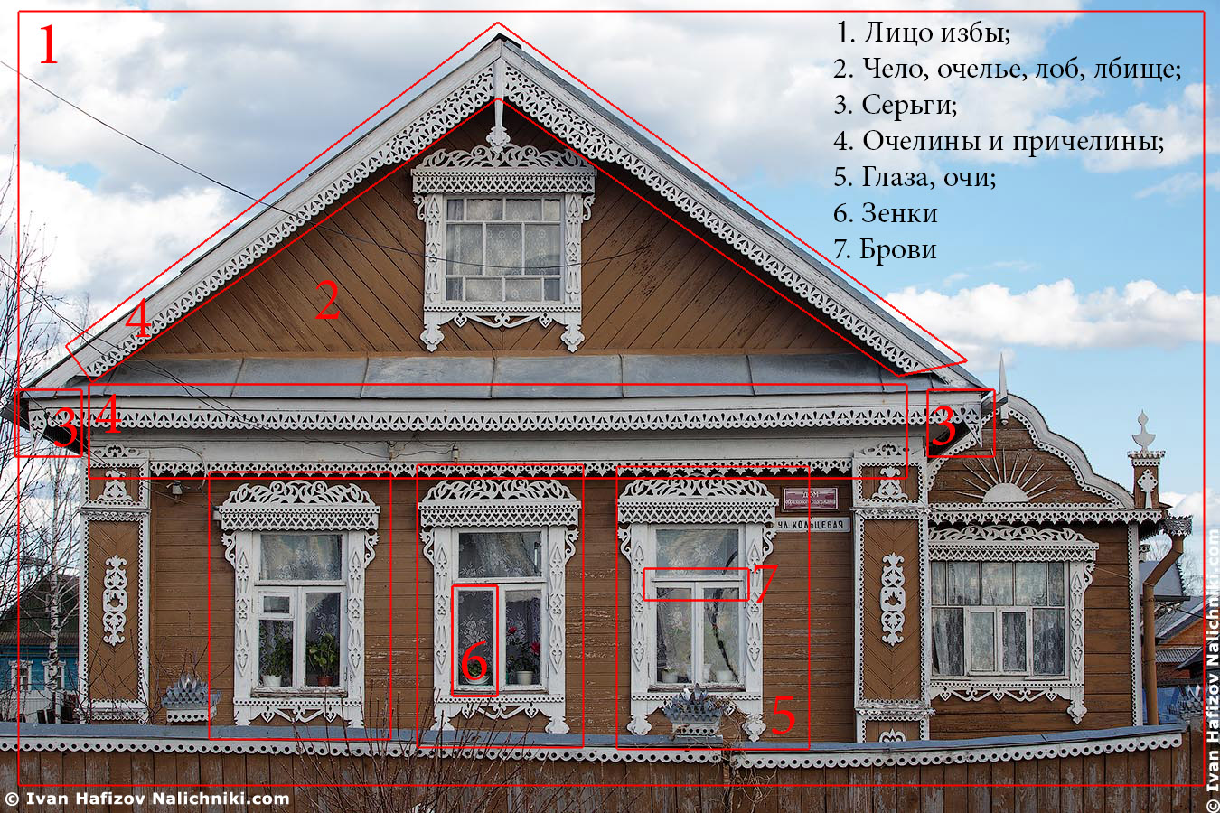 Many Parts Of The Wooden House Facade Bears Names Of Human