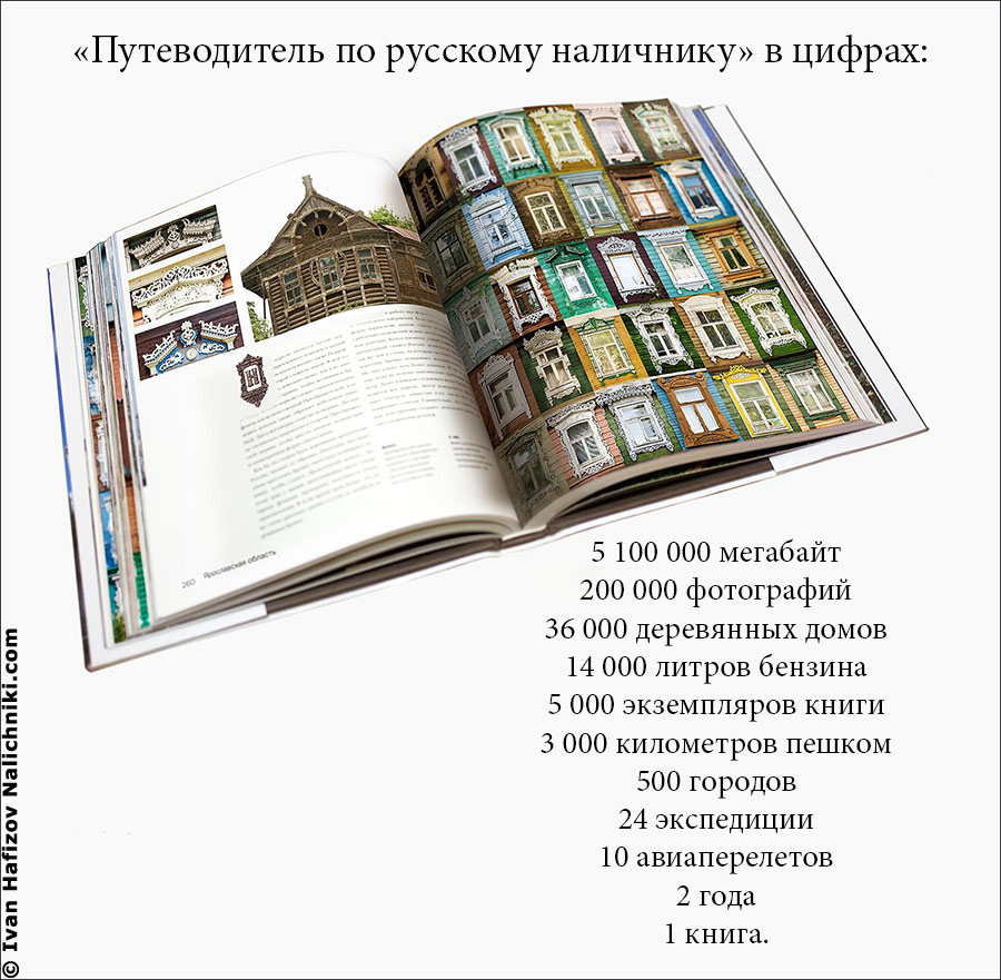 Анонс путеводителя-2