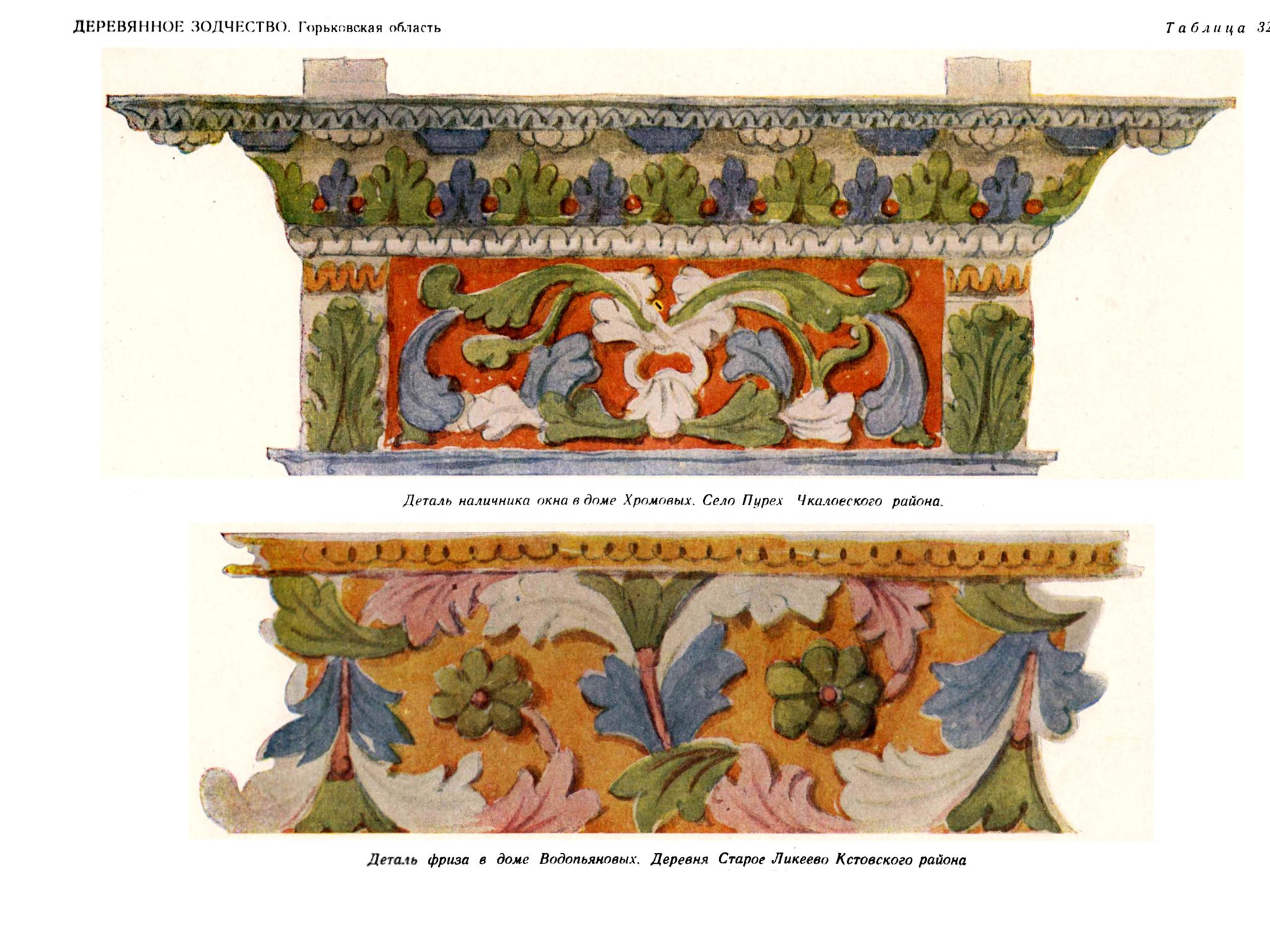 Очелье наличника и деталь фриза зарисованные в Нижегородской области